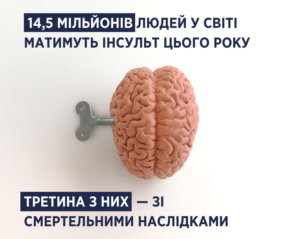 Сьогодні – Світовий день боротьби з інсультом | Уляна Супрун | Блог